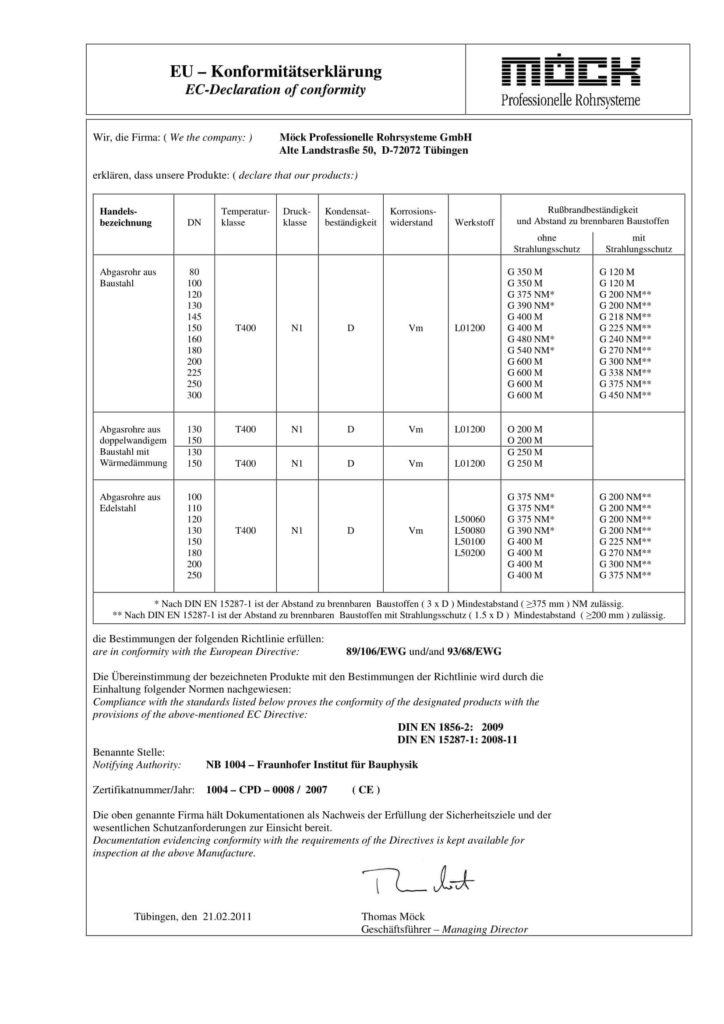 EU Konformitätserklärung Rauchrohre (Deutsch, 2011)